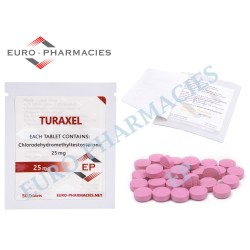 Turaxel (Turanabol) -- 25mg/tab Euro-Pharmacies - USA