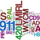 AAS Related Acronyms & Useful Information - By K4rr
